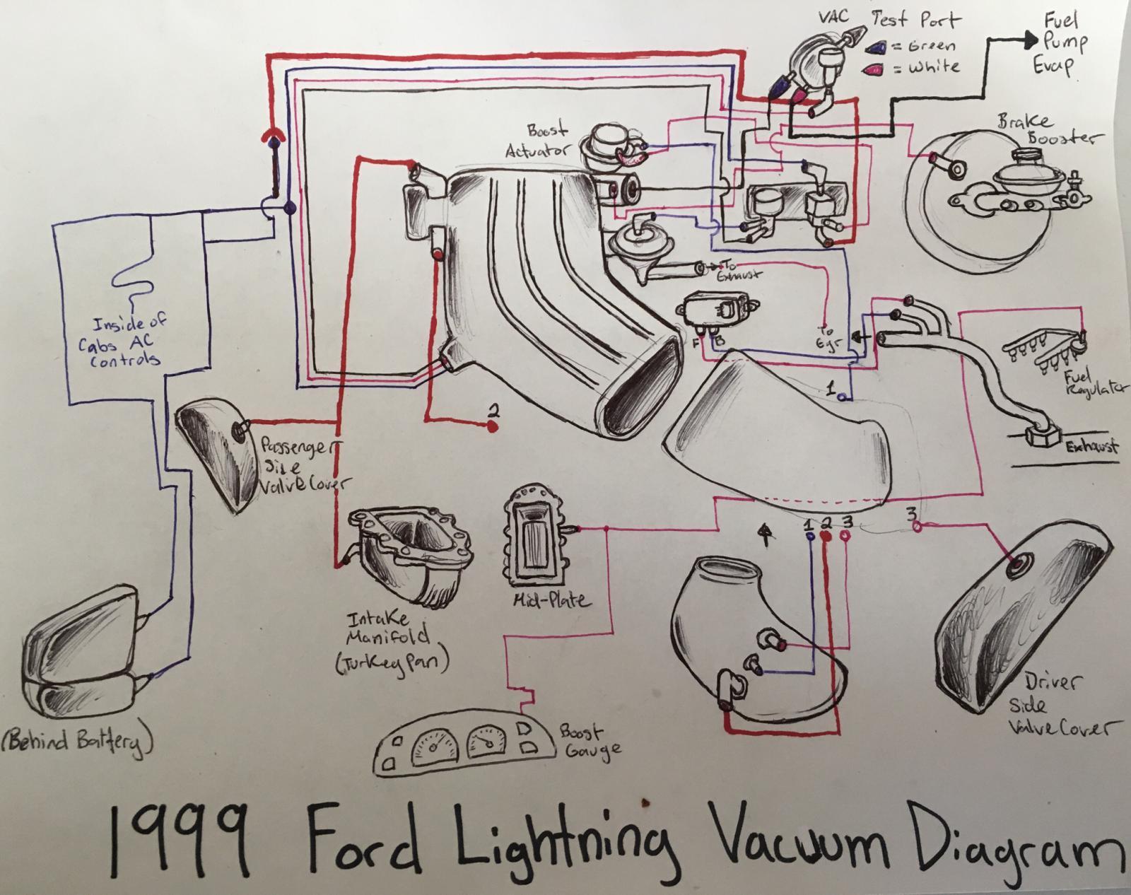 1999 Ford Lightning Vacuum Diagram   Lightning RodderLightning Rodder