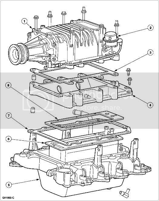 How to Torque the SC Properly | Lightning Rodder